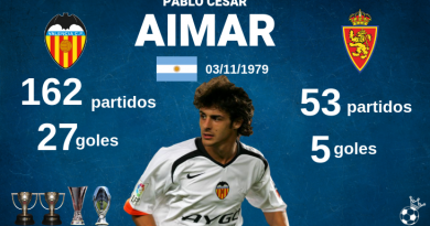 Pablo Aimar | Reyes del Balón