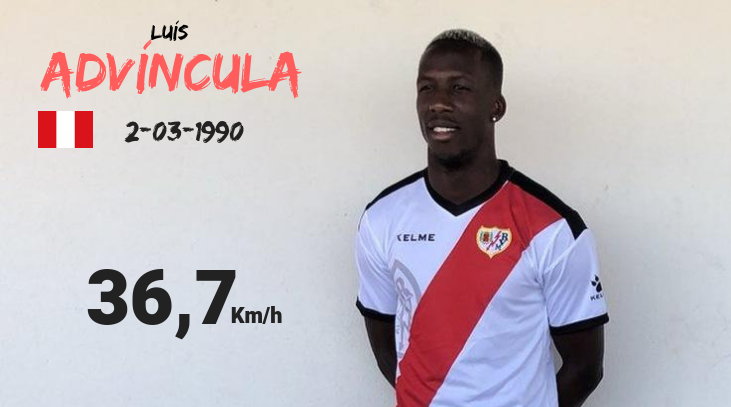 Luís Advincula